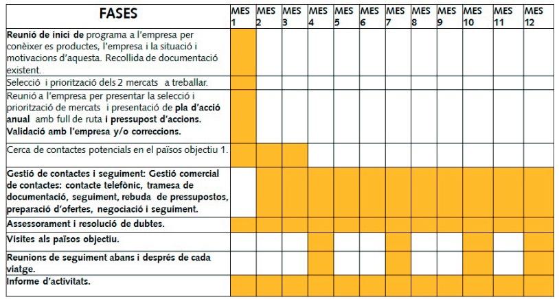 exit_calendari_accions