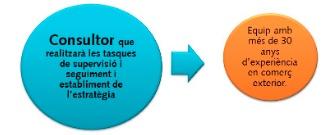 exit_grafic2