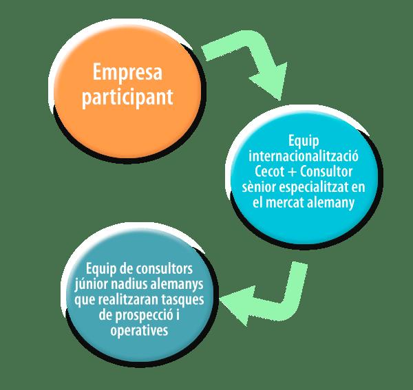 exit_grafic_alemania